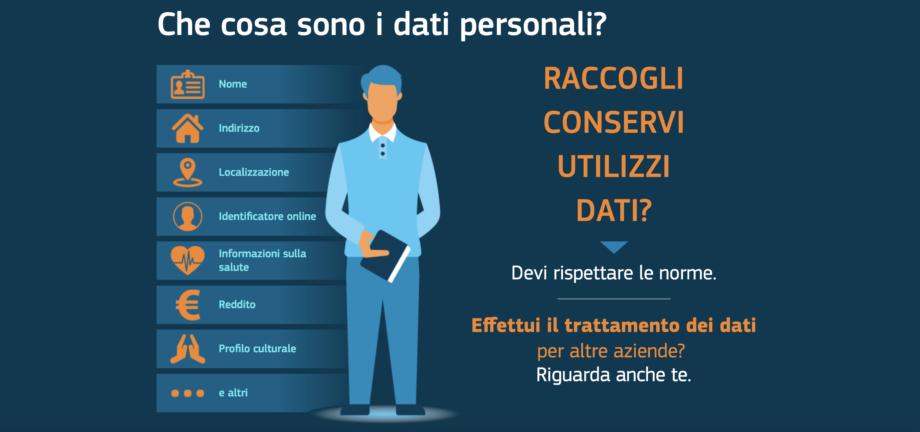GDPR - Dati Personali